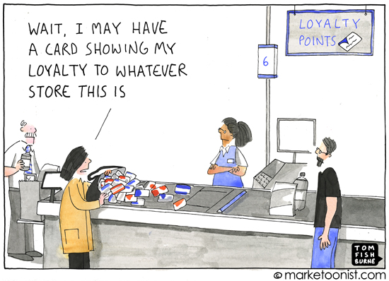 Loyalty marketing strategie – de basisprincipes